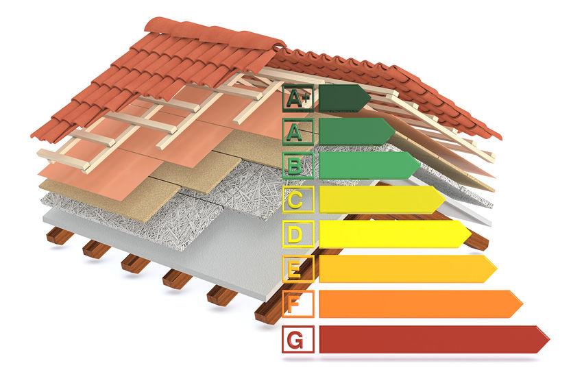 energy efficient roofing Ellicott City